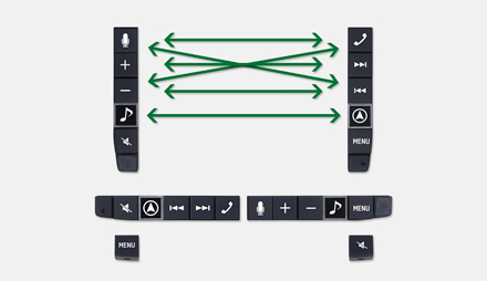 Interchangeable keys - Freestyle Navigation System X703D-F